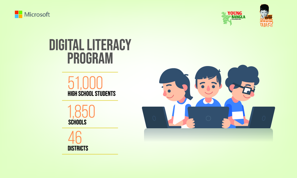 Microsoft Digital Literacy in SRDLs